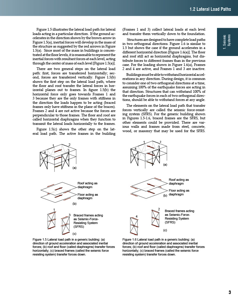 This page illustrates lateral load paths on a simple building, showing the roles of frames and diaphragms.